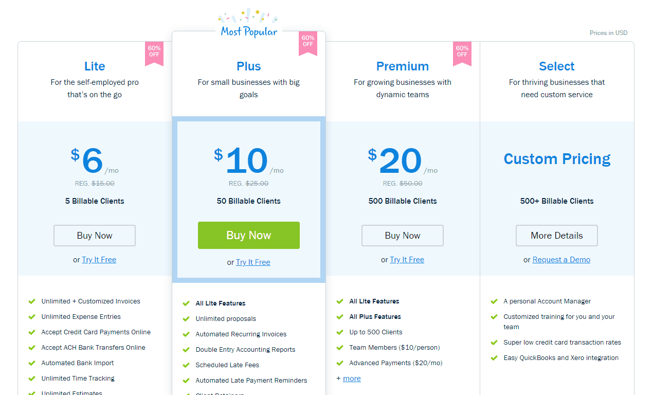 FreshBooks Current Pricing